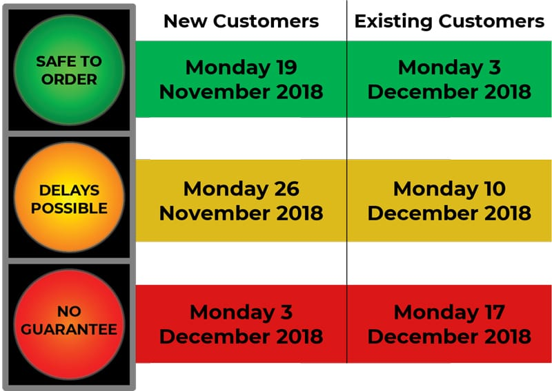 Chinese New Year Order Cut Off Times 2018